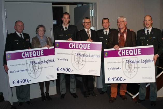 Logistiek Bataljon schenkt 12500 euro aan peterinstellingen