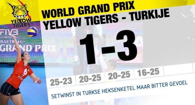 Yellow Tigers verliezen ook tweede wedstrijd van World Grand Prix