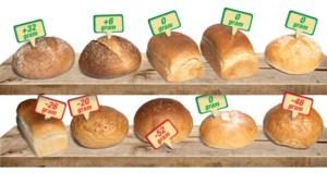 Er wordt met uw brood gesjoemeld:vier op de tien broden te licht