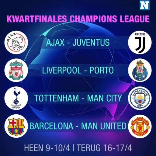 Loting Champions League: Lukaku en Manchester United tegen Barcelona, Ajax treft Juventus en Engelse clash