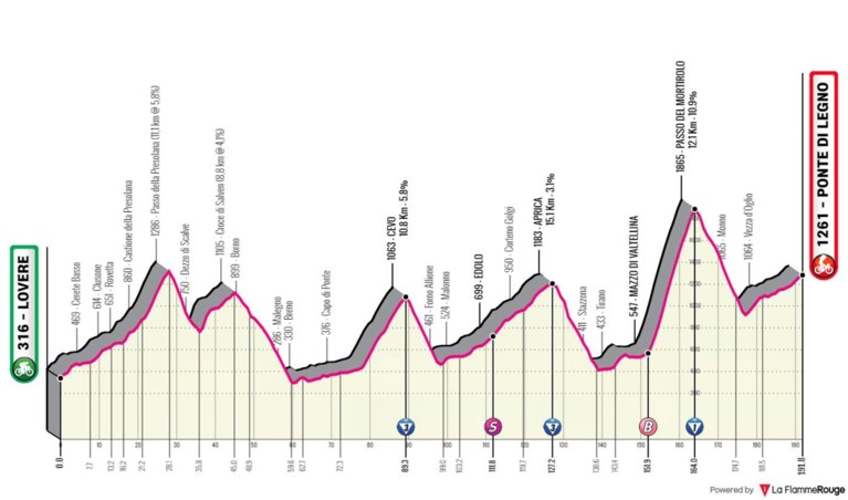 "Giro-organisatie schrapt beklimming van gevreesde Gavia in koninginnenrit: ""Risico op lawines is te groot"""