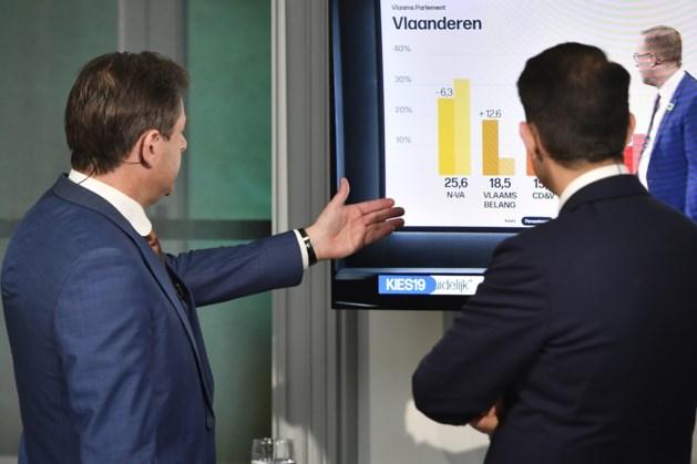 """Bart De Wever: """"Als men verstand zou gebruiken, zou men confederale kaart op tafel leggen"""""""