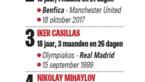 Jonger dan Casillas