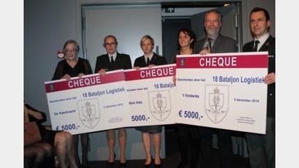 Logistieke eenheid  schenkt 15.000 euro aan peterinstellingen