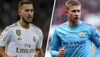Loting Champions League: Real Madrid-Man City is de blikvanger, Dries Mertens ontmoet Barcelona