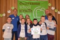 Duurzame school
