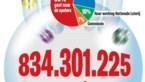 Recordomzet van 1,4 miljard voor Nationale Loterij