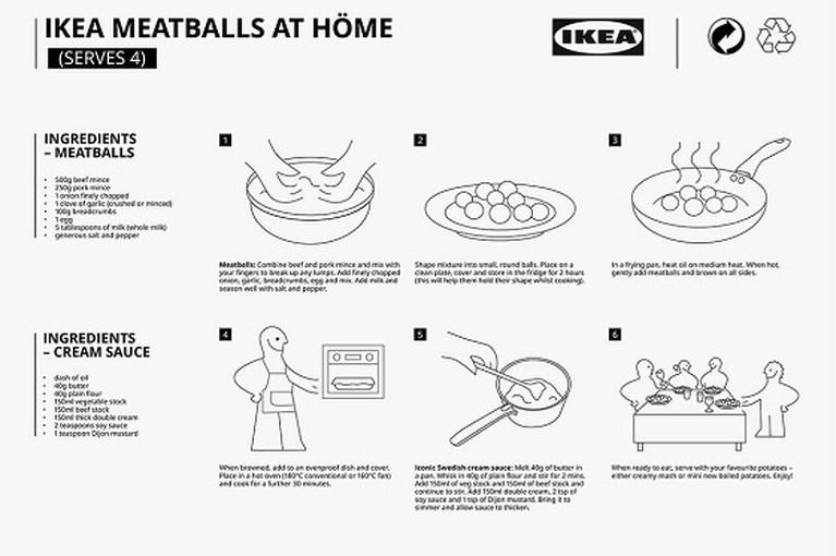 Ikea geeft recept voor zijn bekende gehaktballetjes vrij