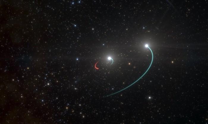 Mysterieus object ontdekt in de ruimte: neutronenster of zwart gat?