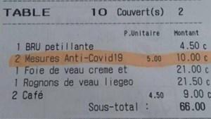 Coronatoeslag niet verboden, woekerprijzen wel
