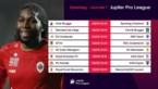 Voetbalkalender is bekend: KRC Genk opent seizoen in Oostende, STVV ontvangt Anderlecht