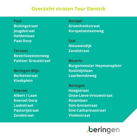 Kunstenaars aan de slag met Tour Elentrik Beringen