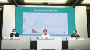 LIVE. Coronacomité zit samen: vandaag groen licht voor epidemiebarometer?