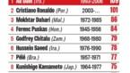 Lukaku over twee jaar tussen Pélé en Puskas?