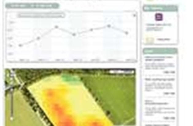 Limburgse landbouwers zien via computer hoe dik aardappelen zijn