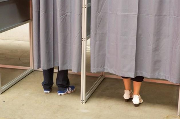 16-jarigen kiezen voor N-VA en CD&V