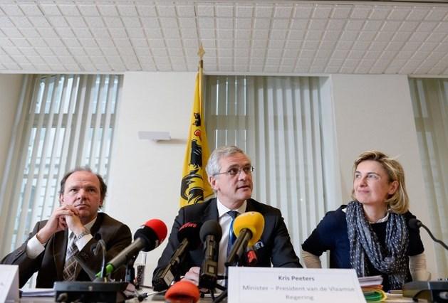 Bond Beter Leefmilieu buist Vlaamse regering