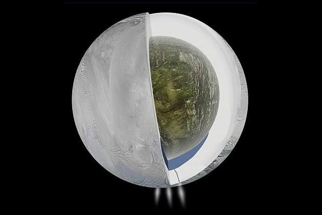Blik op de Ruimte: Verborgen oceaan op Enceladus